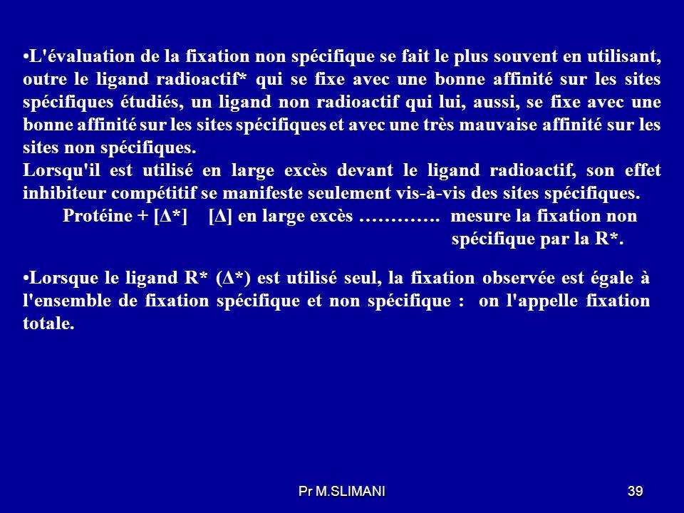 Protéine + [Δ*] [Δ] en large excès …………. mesure la fixation non